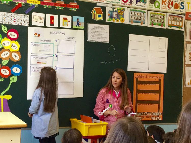 TBL en inglés en 3º de Educación Infantil, línea B