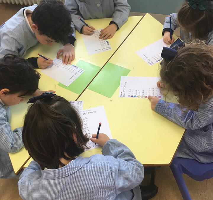 3º de Infantil B trabajando los sonidos y la escritura en inglés